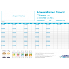 MEDROUND ADMINISTRATION CHART
